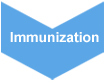 Immunization of Polyclonal Antibody Production