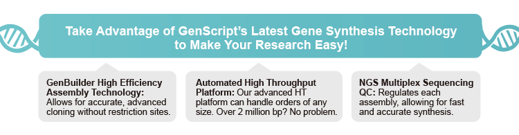 Take advantage of GenScript's latest gene synthesis technology to make your research easy!